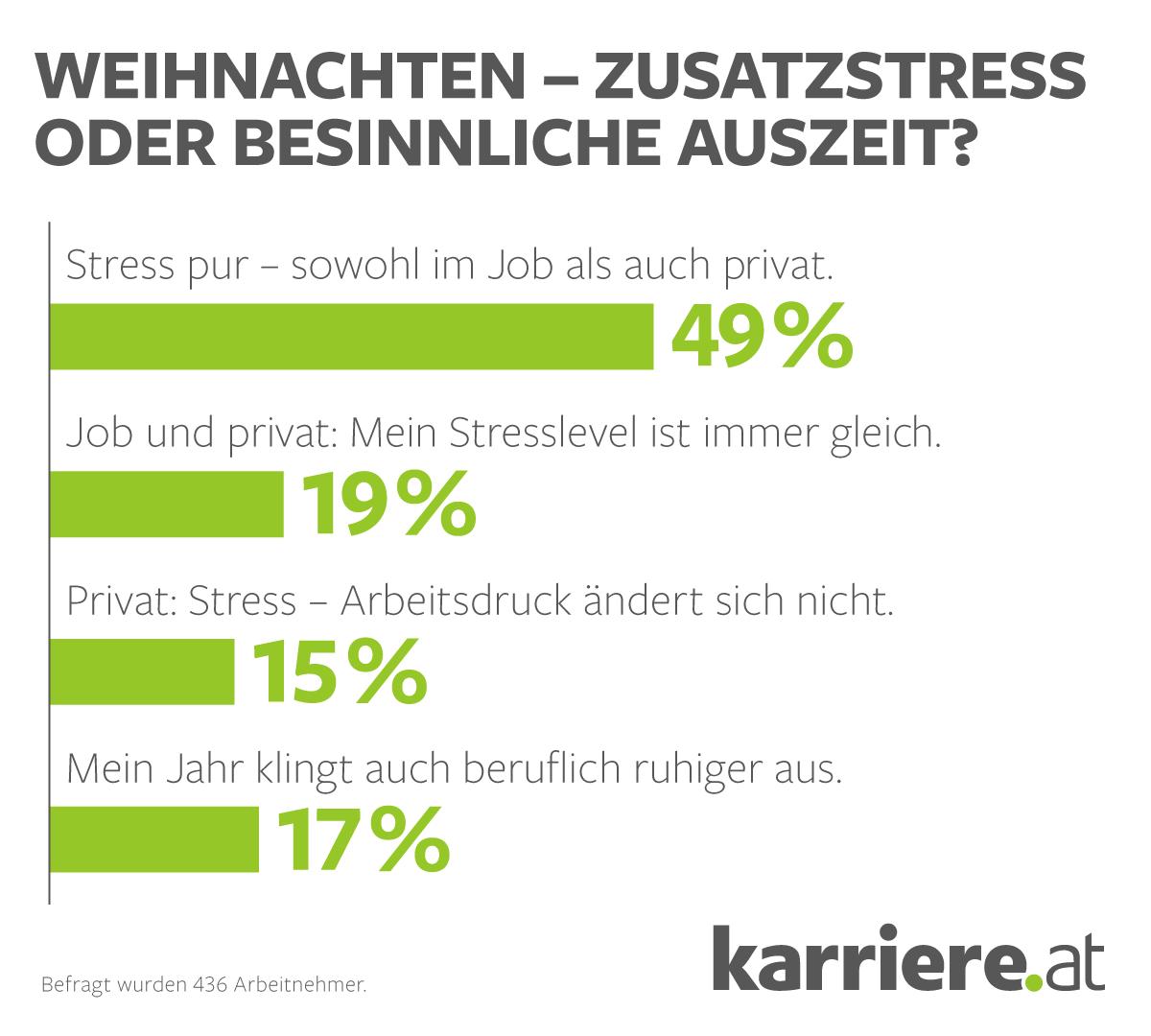 Weihnachten - ein Fest im Wandel der Zeit | comrecon.com